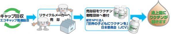 エコキャップ3.jpg